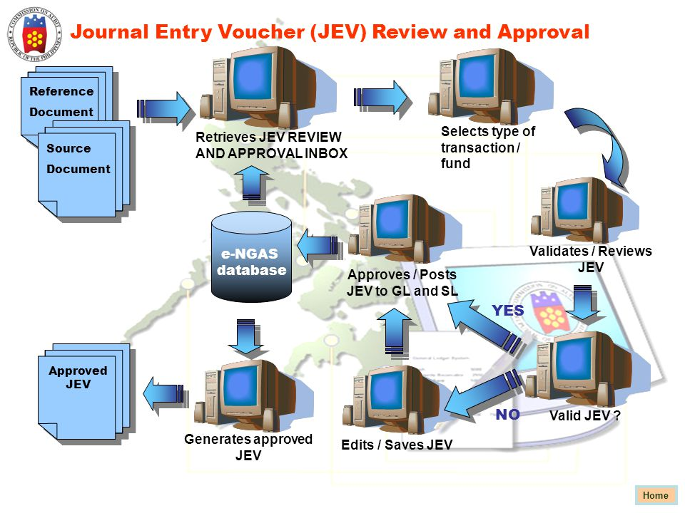 Journal Entry Voucher (JEV) Review and Approval