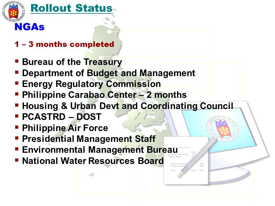 Rollout Status NGAs Bureau of the Treasury