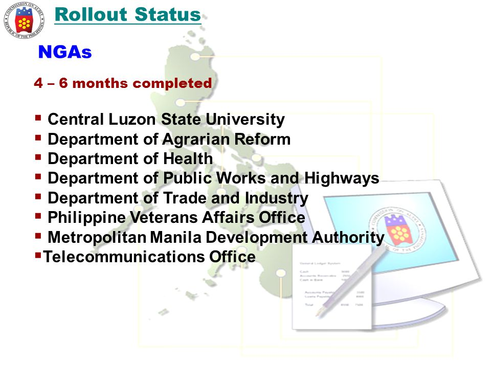 Rollout Status NGAs Central Luzon State University