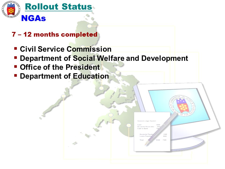 Rollout Status NGAs Civil Service Commission