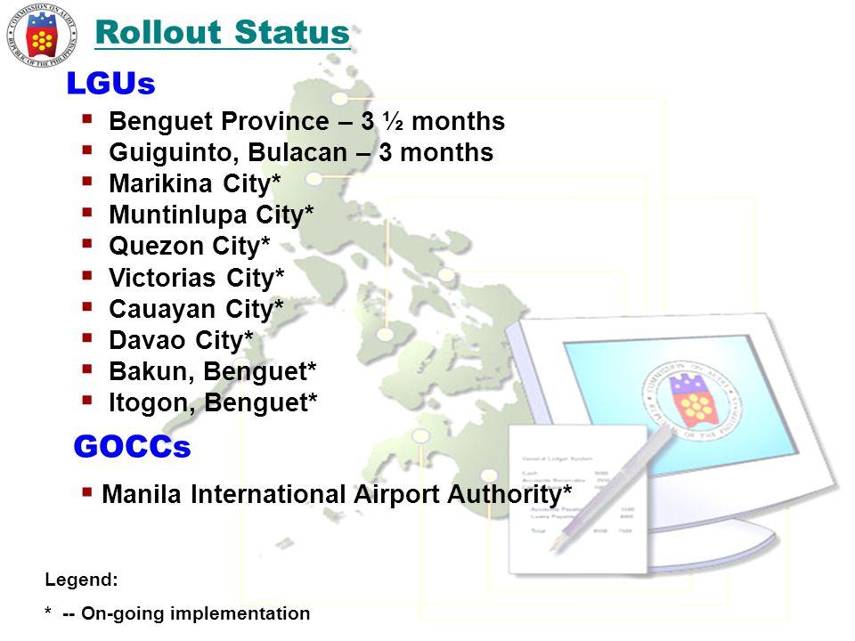 Rollout Status LGUs GOCCs Benguet Province – 3 ½ months