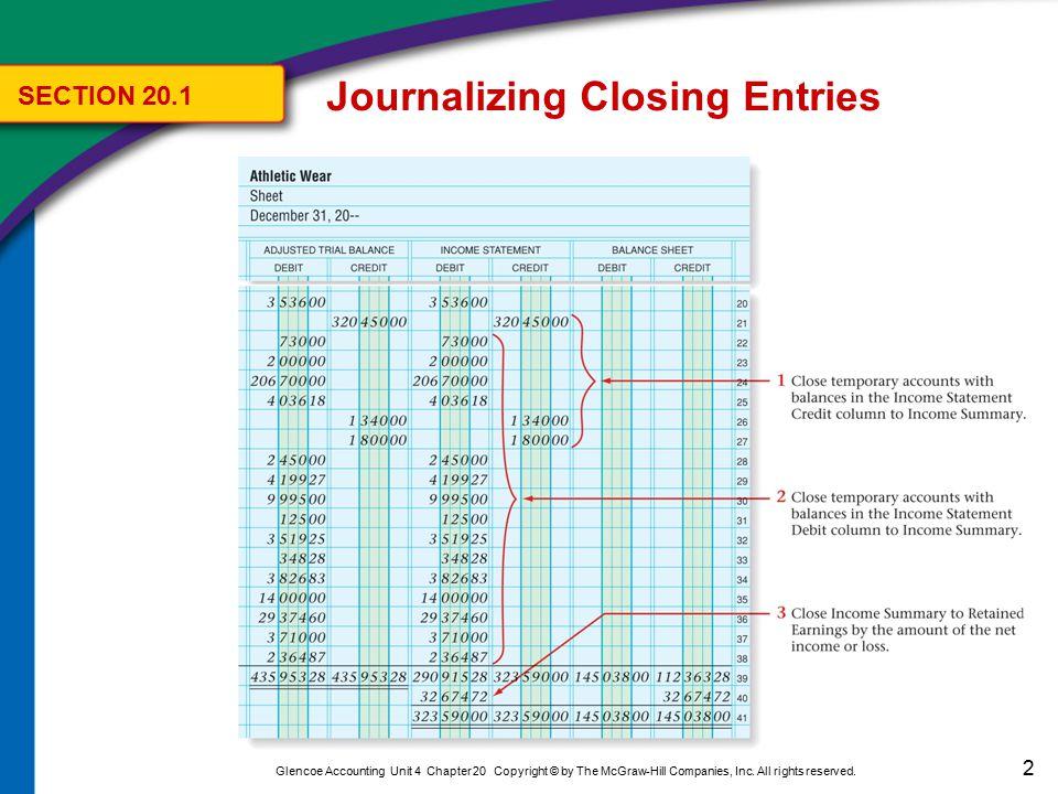 Journalizing Closing Entries