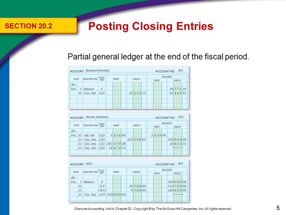 Posting Closing Entries