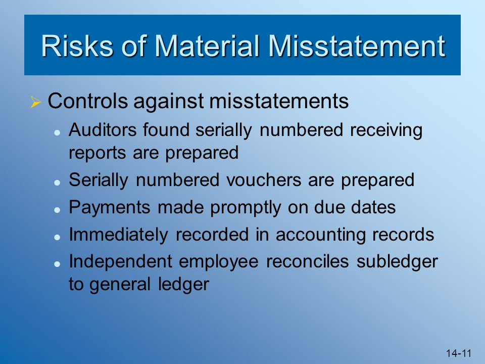 Risks of Material Misstatement