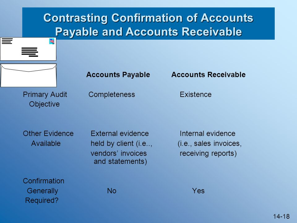 Contrasting Confirmation of Accounts Payable and Accounts Receivable