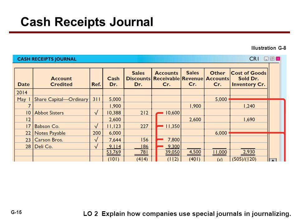 Cash Receipts Journal Illustration G-8. 2014.
