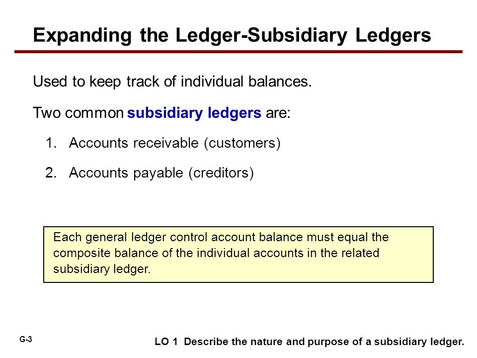 Expanding the Ledger-Subsidiary Ledgers