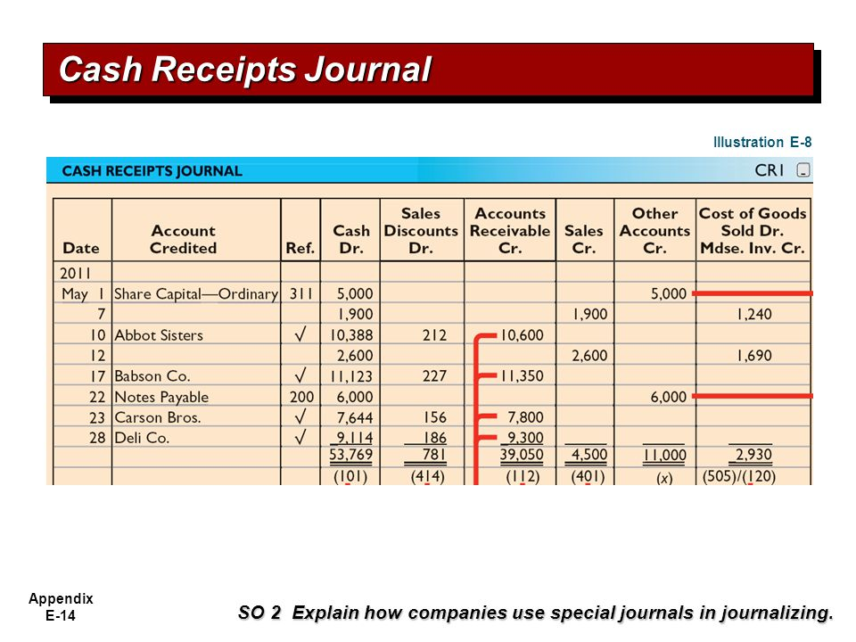 Cash Receipts Journal Illustration E-8.