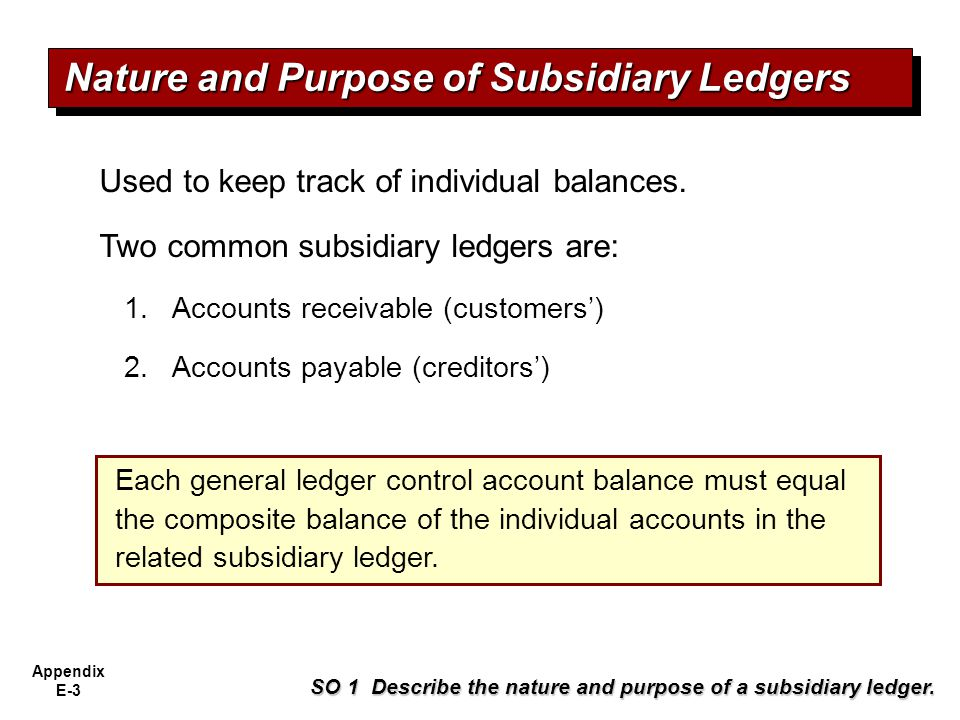 Nature and Purpose of Subsidiary Ledgers
