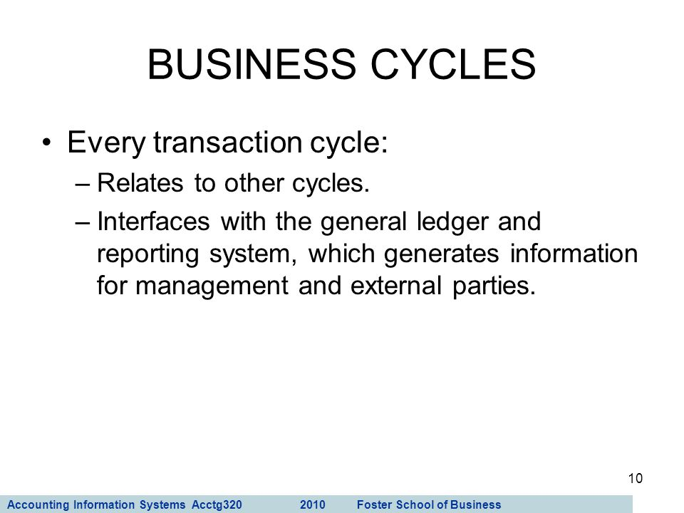 BUSINESS CYCLES Every transaction cycle: Relates to other cycles.