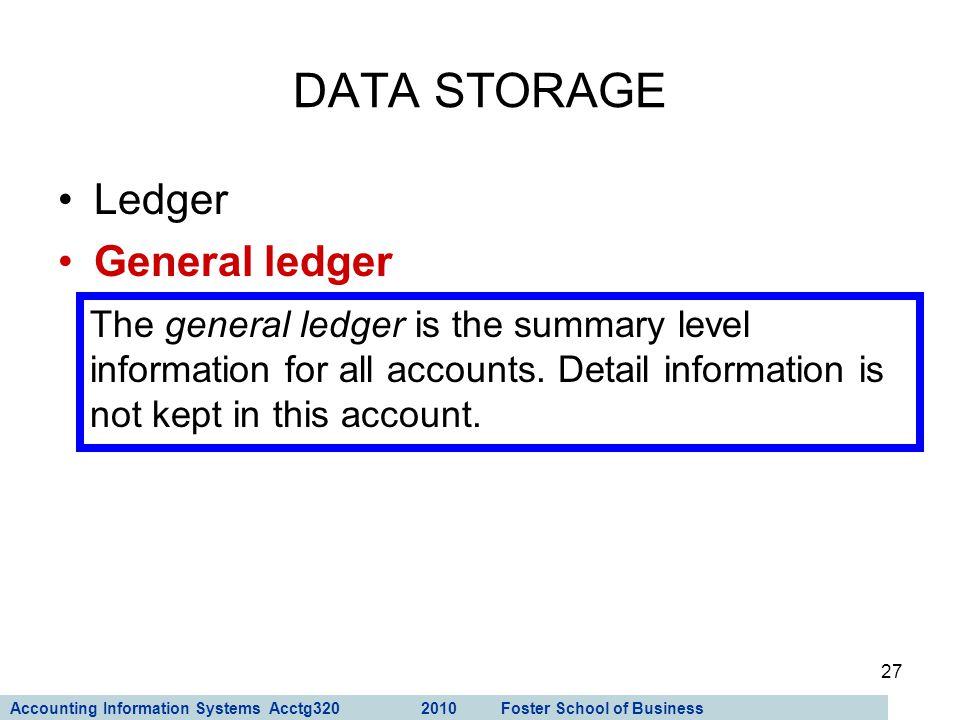 DATA STORAGE Ledger General ledger