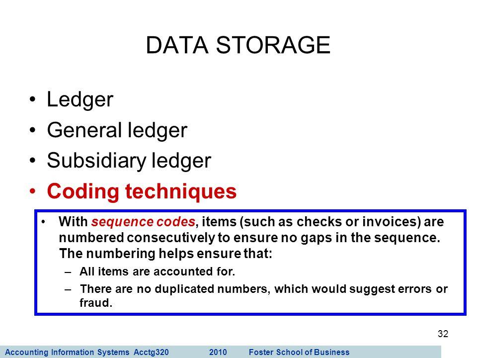 DATA STORAGE Ledger General ledger Subsidiary ledger Coding techniques