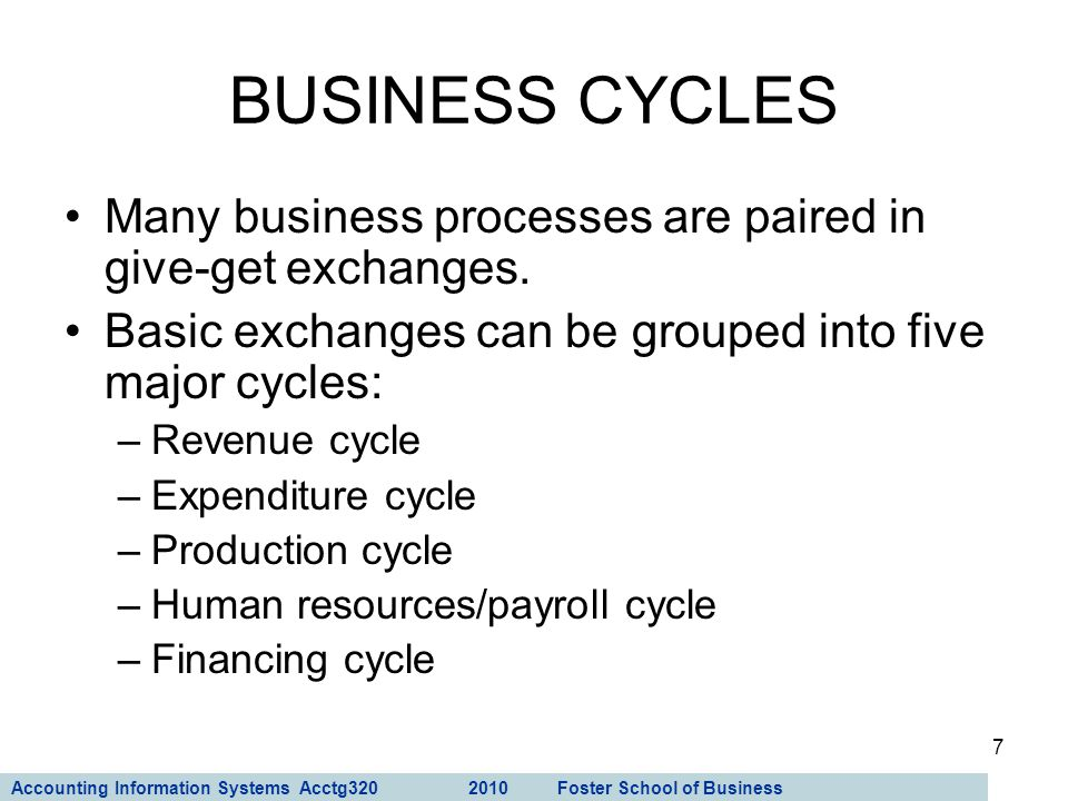 BUSINESS CYCLES Many business processes are paired in give-get exchanges. Basic exchanges can be grouped into five major cycles:
