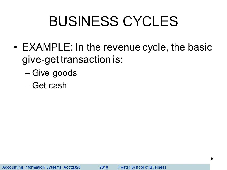 BUSINESS CYCLES EXAMPLE: In the revenue cycle, the basic give-get transaction is: Give goods.