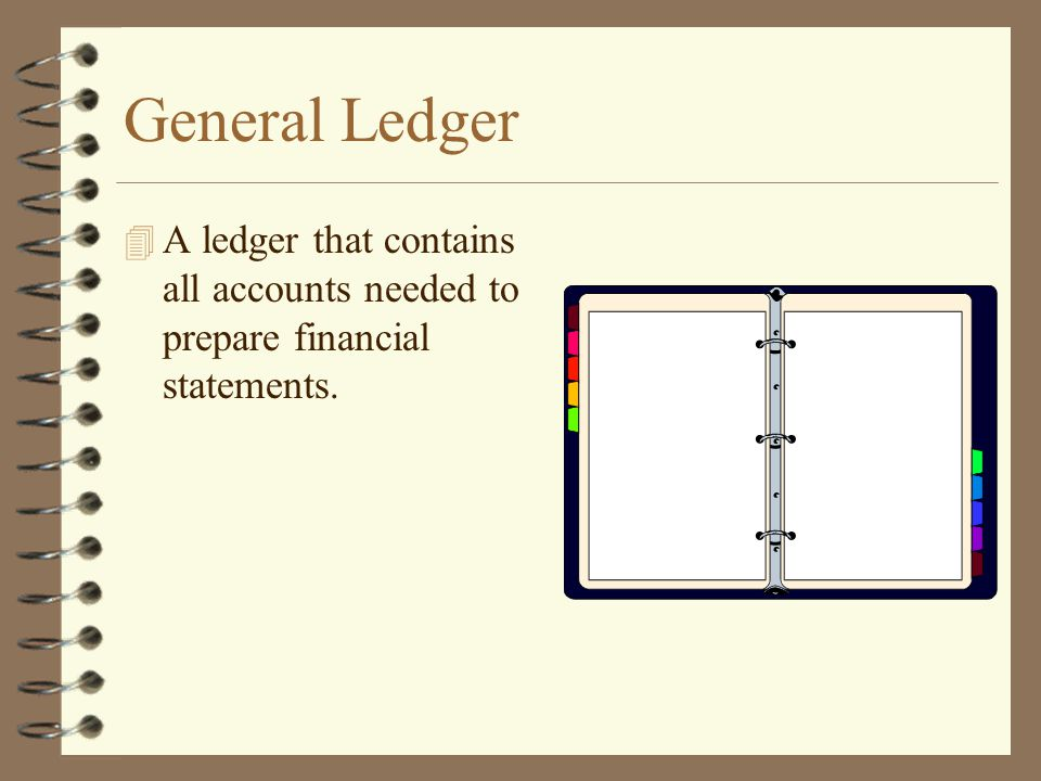General Ledger A ledger that contains all accounts needed to prepare financial statements.