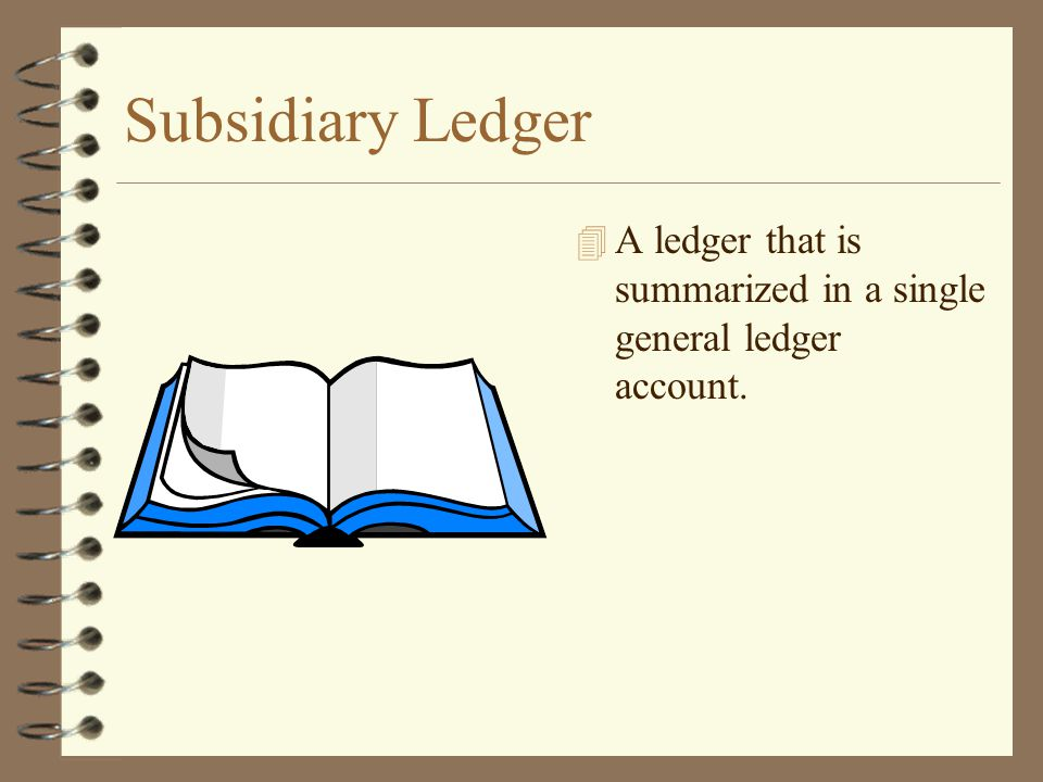 Subsidiary Ledger A ledger that is summarized in a single general ledger account.