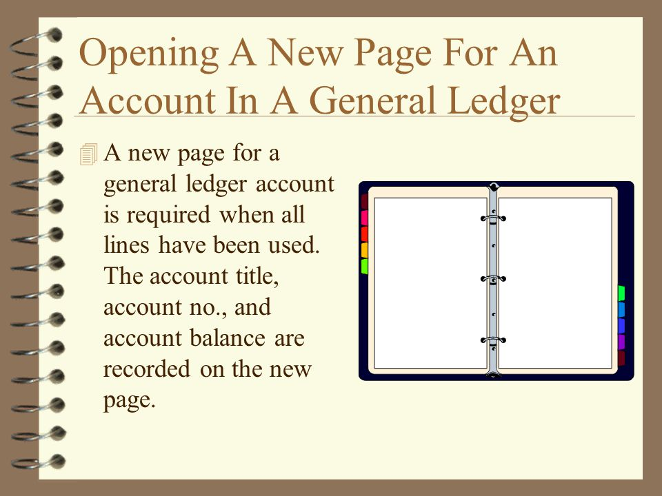 Opening A New Page For An Account In A General Ledger