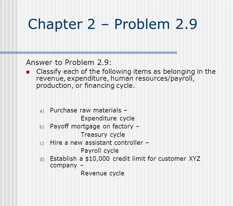 Chapter 2 – Problem 2.9 Answer to Problem 2.9: