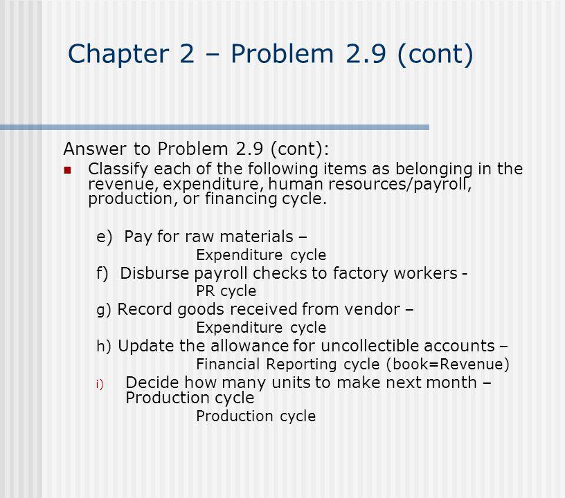 Chapter 2 – Problem 2.9 (cont)