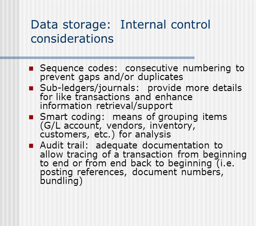 Data storage: Internal control considerations