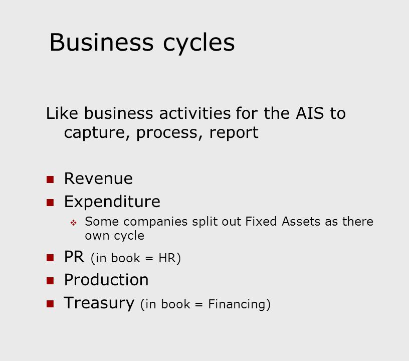 Business cycles Like business activities for the AIS to capture, process, report. Revenue. Expenditure.