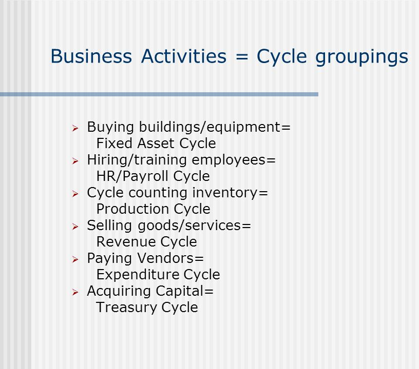Business Activities = Cycle groupings