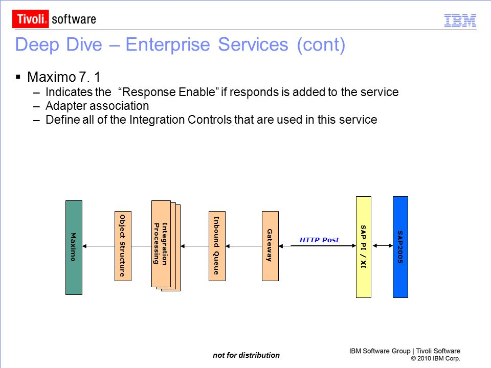 Deep Dive – Enterprise Services (cont)