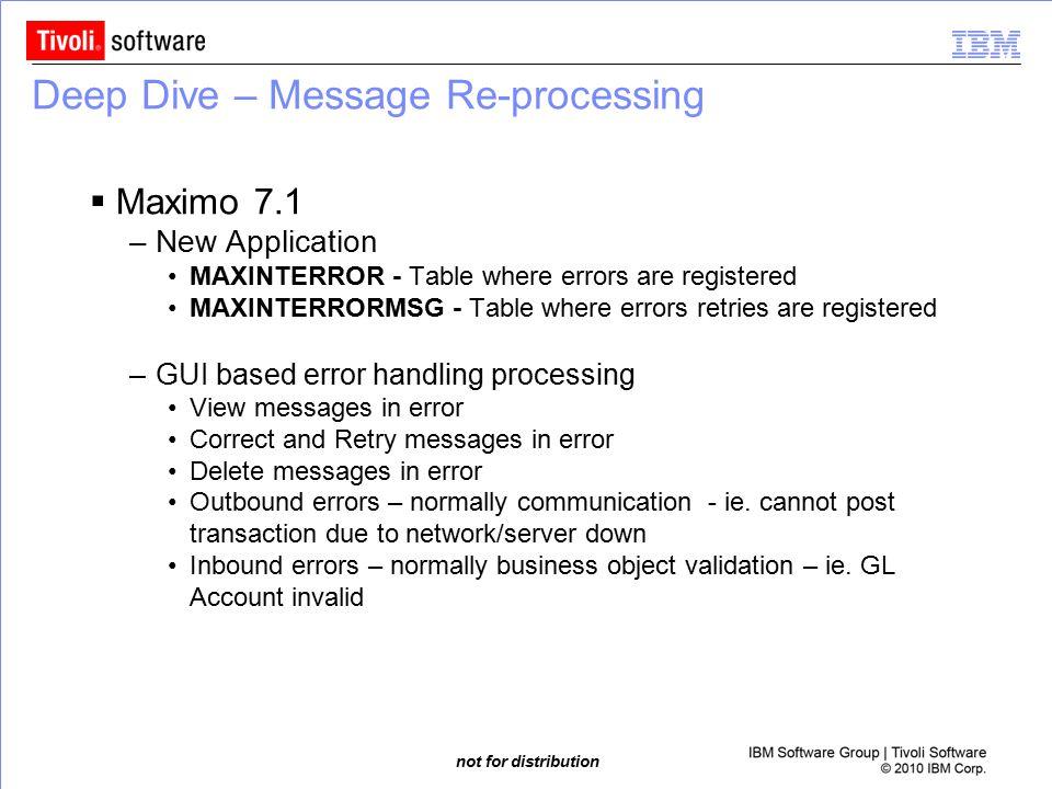 Deep Dive – Message Re-processing