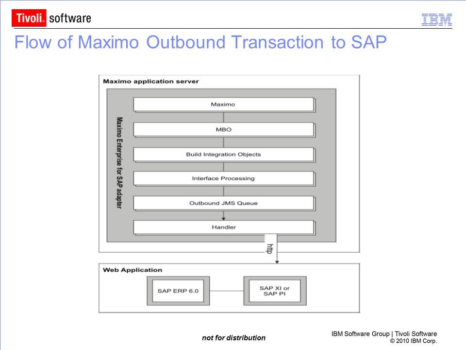 Flow of Maximo Outbound Transaction to SAP