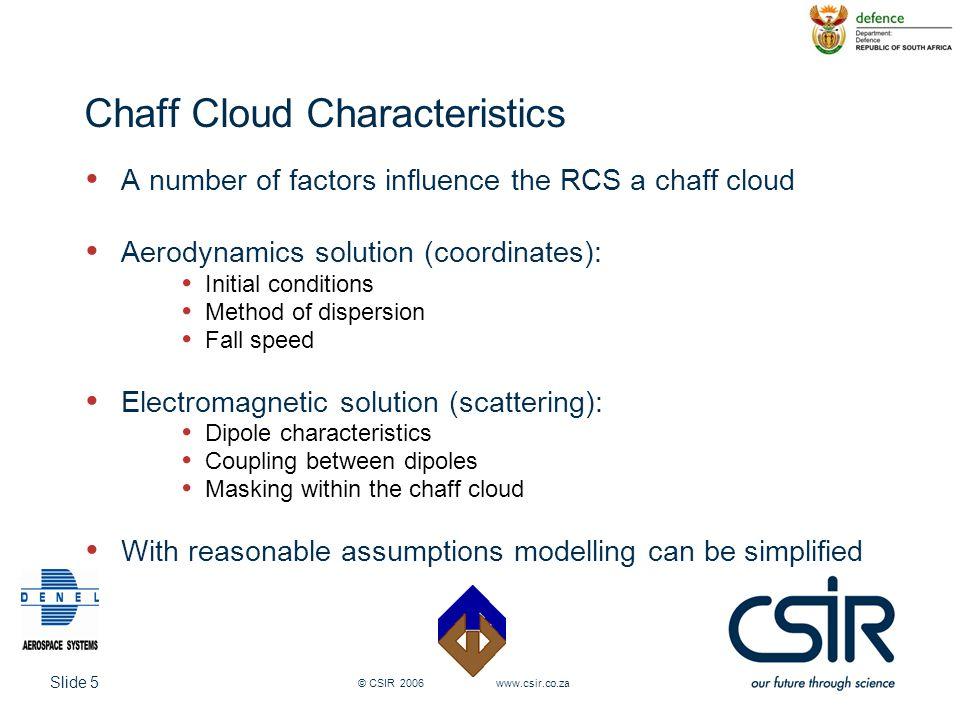 Chaff Cloud Characteristics