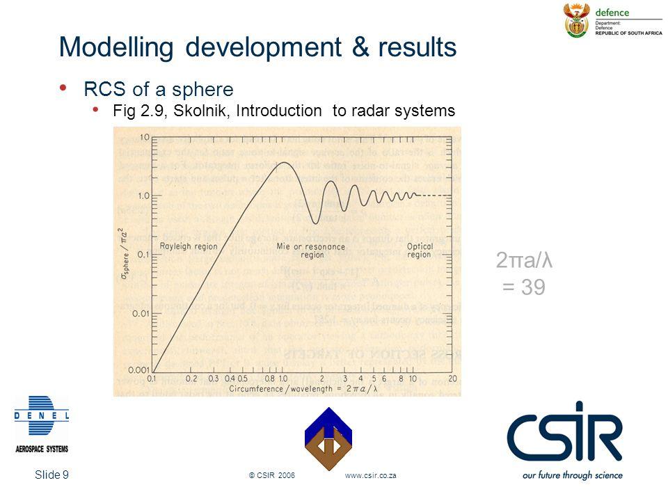 Modelling development & results