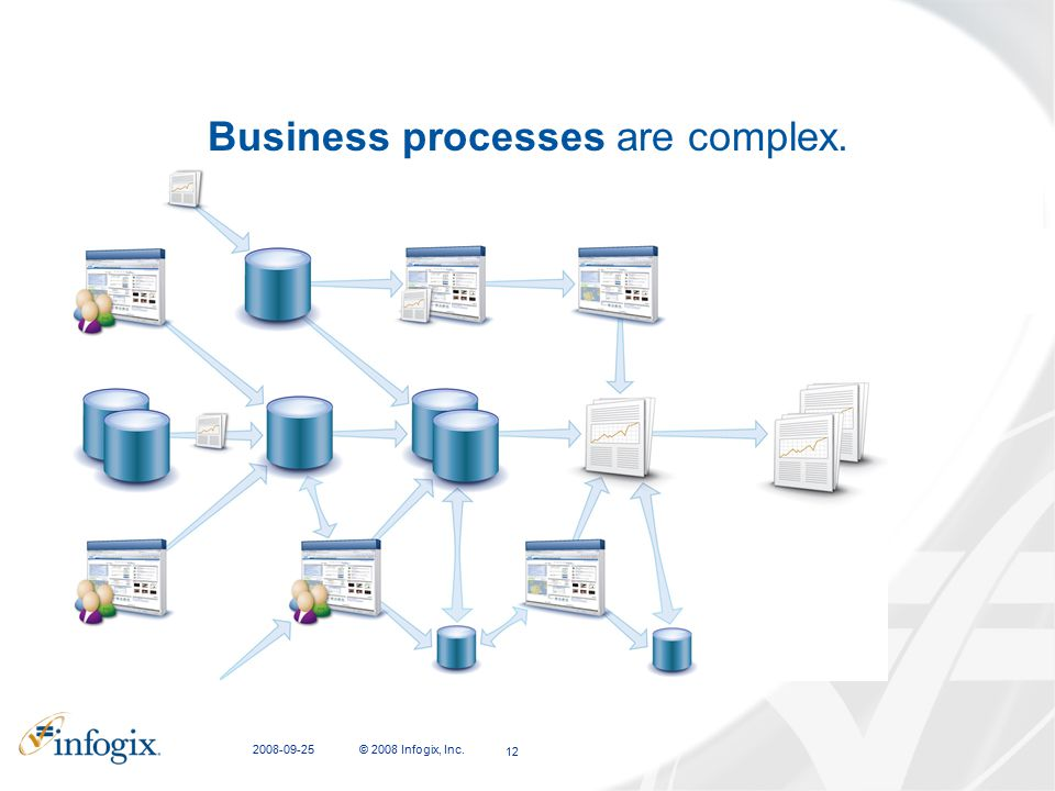 Business processes are complex.