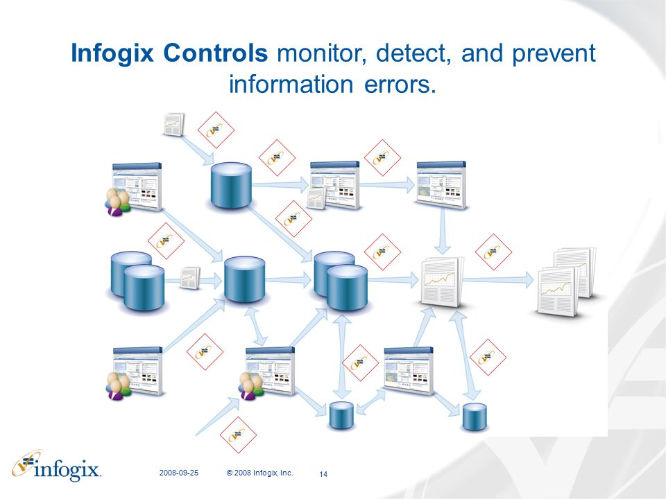 Infogix Controls monitor, detect, and prevent information errors.