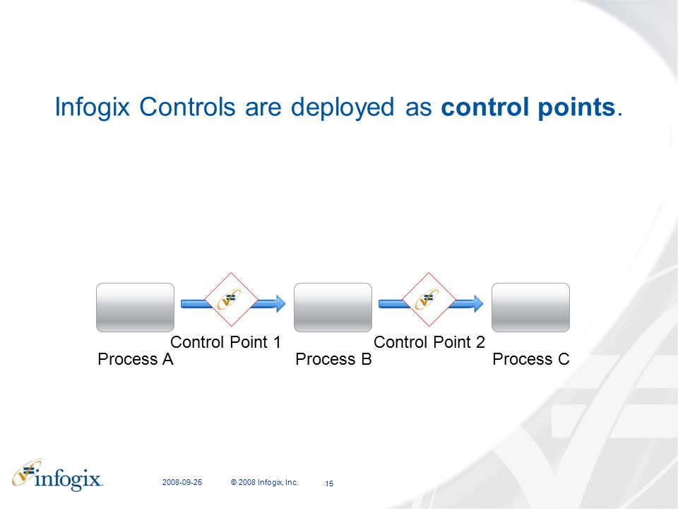 Infogix Controls are deployed as control points.