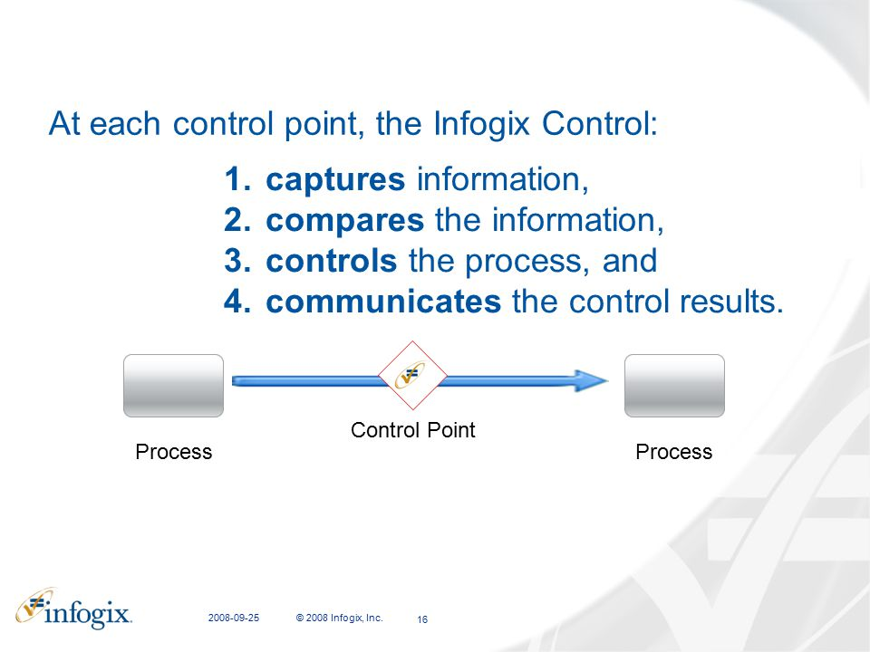 At each control point, the Infogix Control: