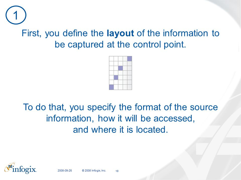 CFIT Presentation 2008-09-25. 1. First, you define the layout of the information to be captured at the control point.