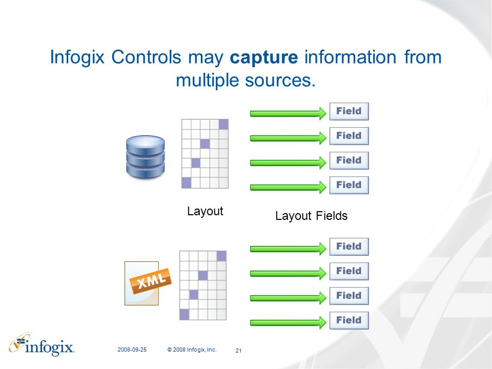 Infogix Controls may capture information from multiple sources.