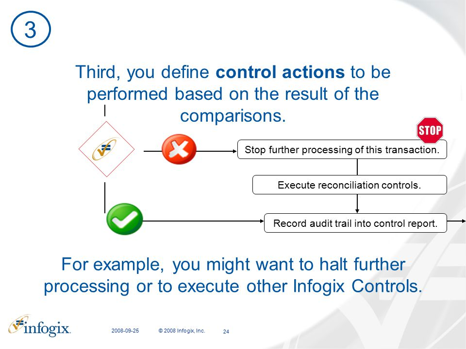 CFIT Presentation 2008-09-25. 3. Third, you define control actions to be performed based on the result of the comparisons.