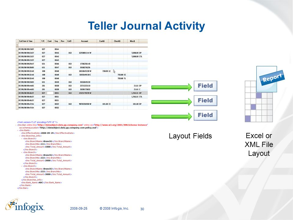 Teller Journal Activity