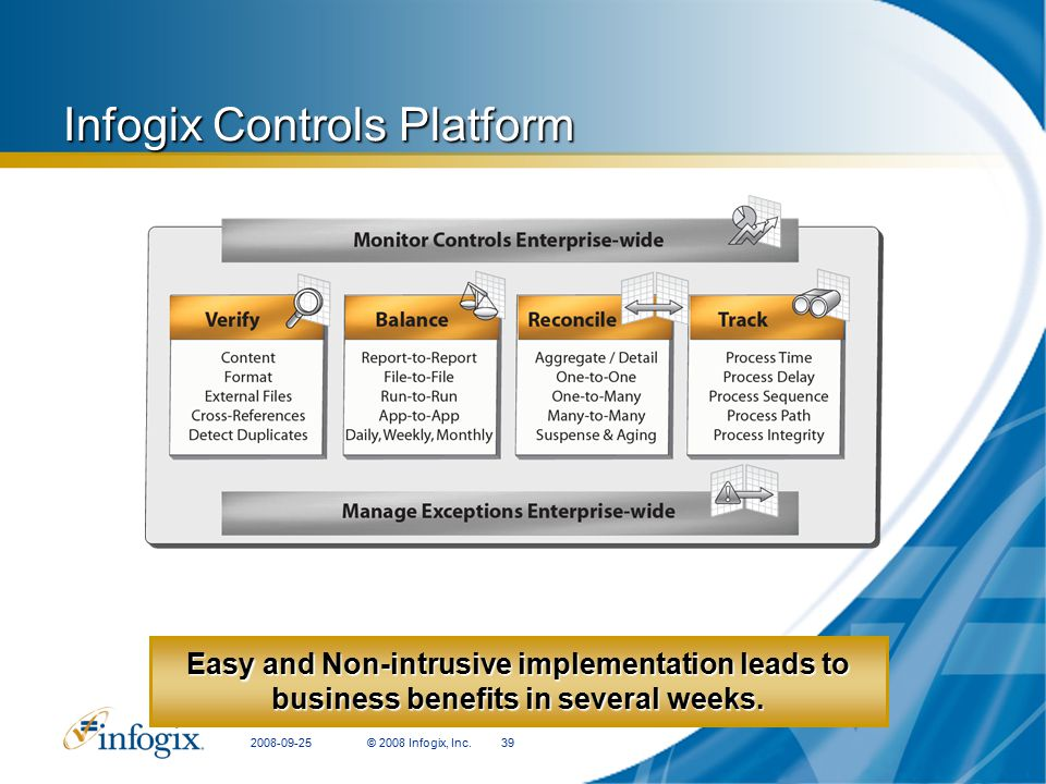 Infogix Controls Platform