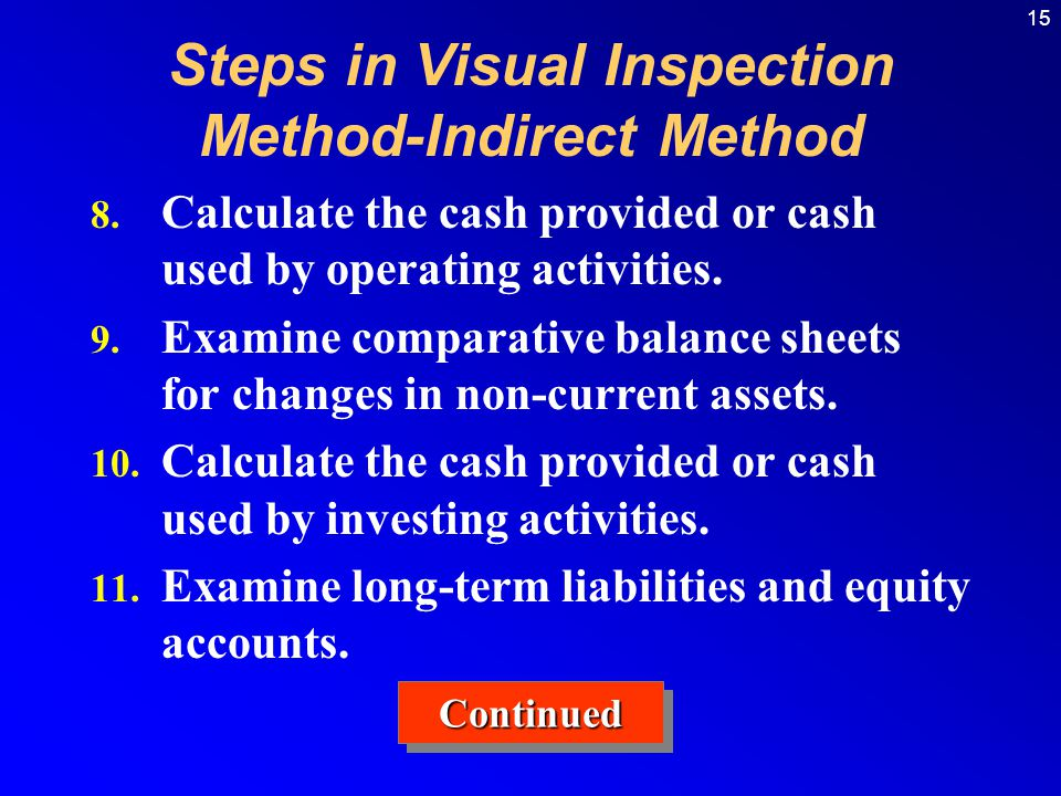 Steps in Visual Inspection Method-Indirect Method