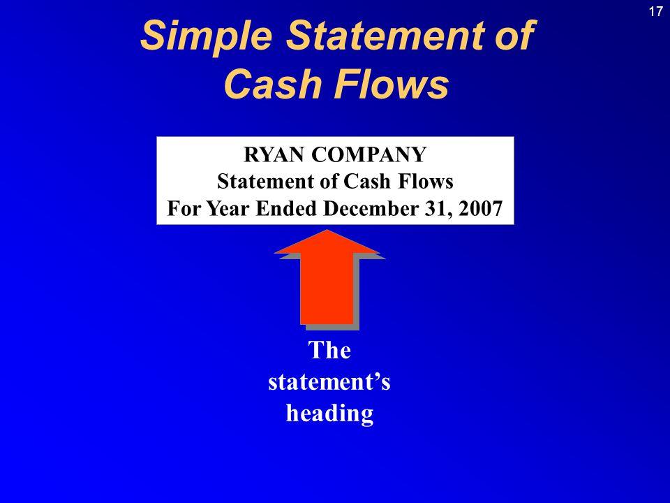 Simple Statement of Cash Flows