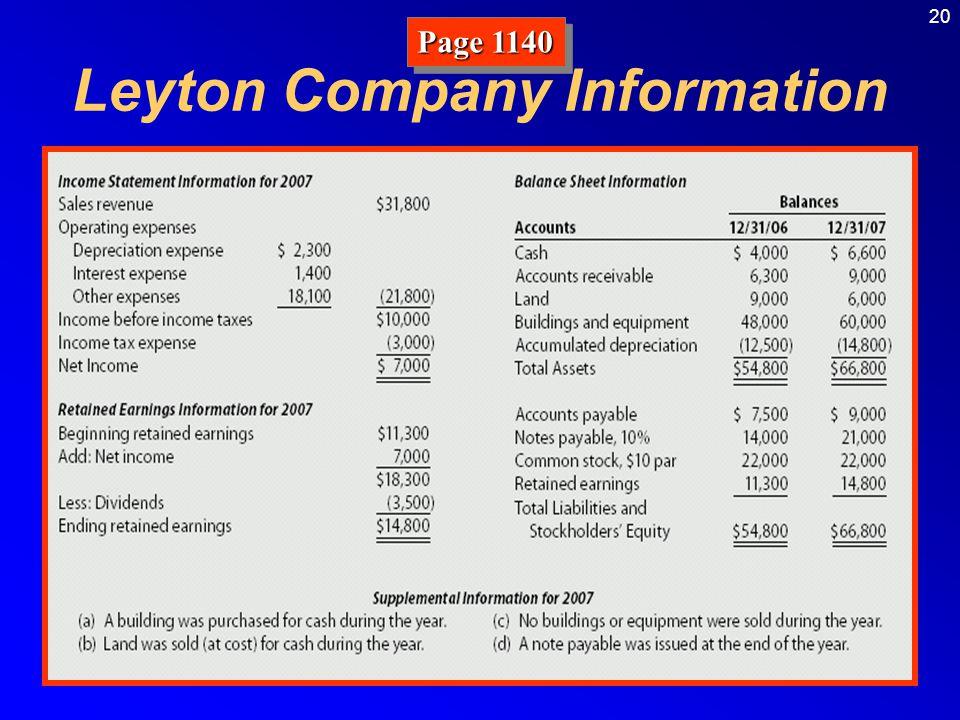 Leyton Company Information