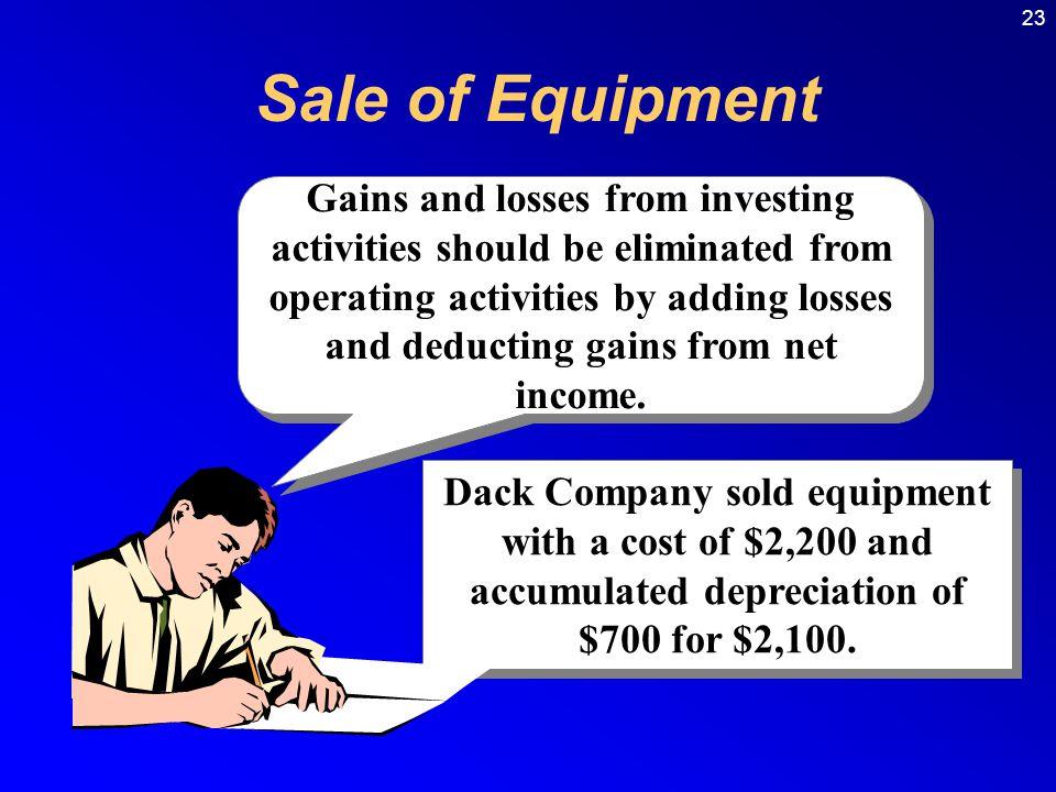Sale of Equipment
