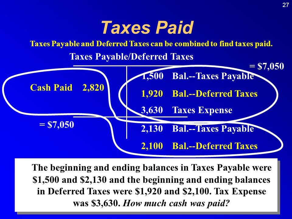 Taxes Payable/Deferred Taxes