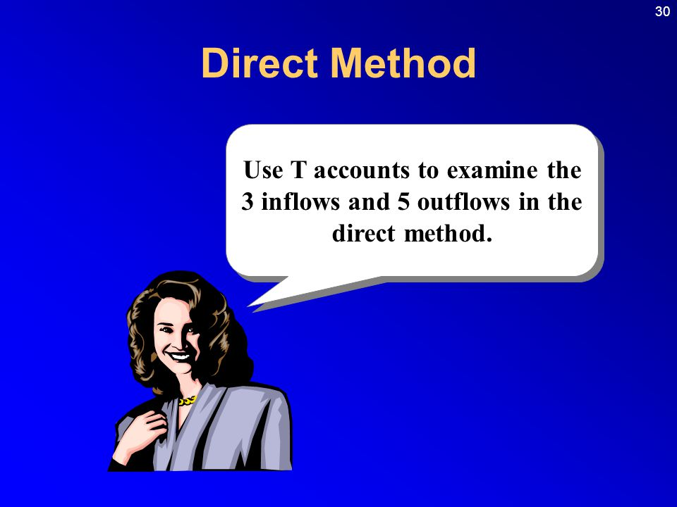 Direct Method Use T accounts to examine the 3 inflows and 5 outflows in the direct method.