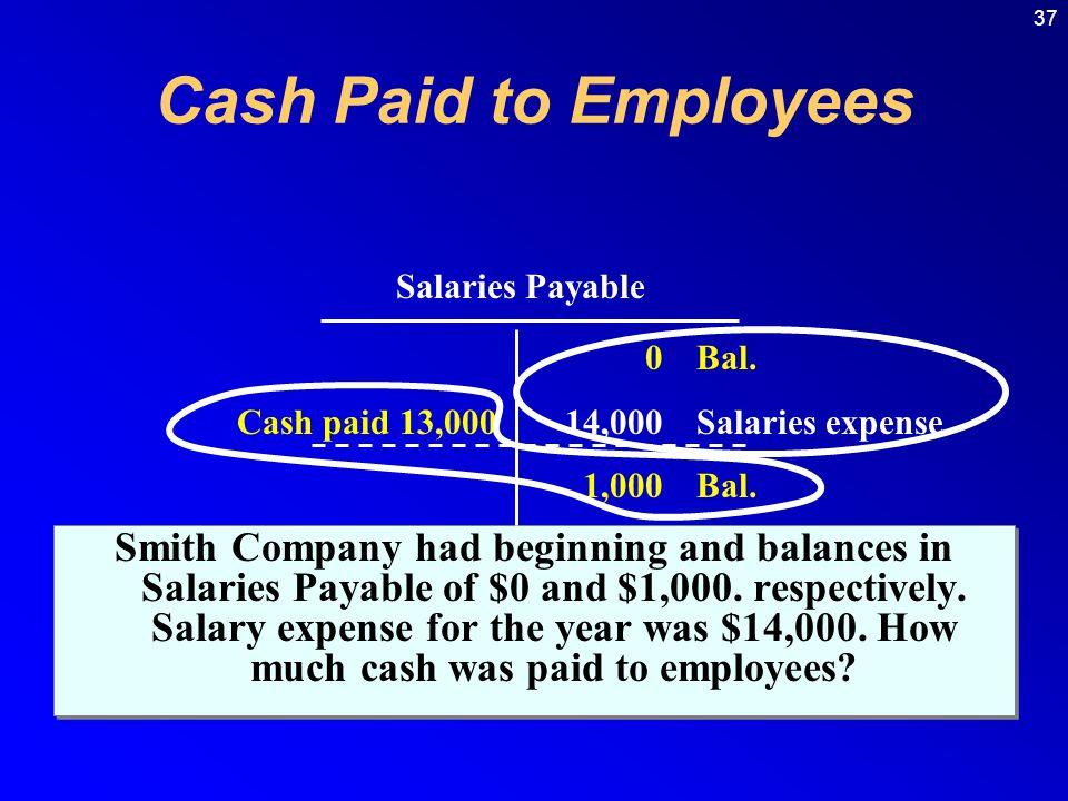 Cash Paid to Employees Salaries Payable. Cash paid 13,000. 0 Bal. 14,000 Salaries expense. 1,000 Bal.