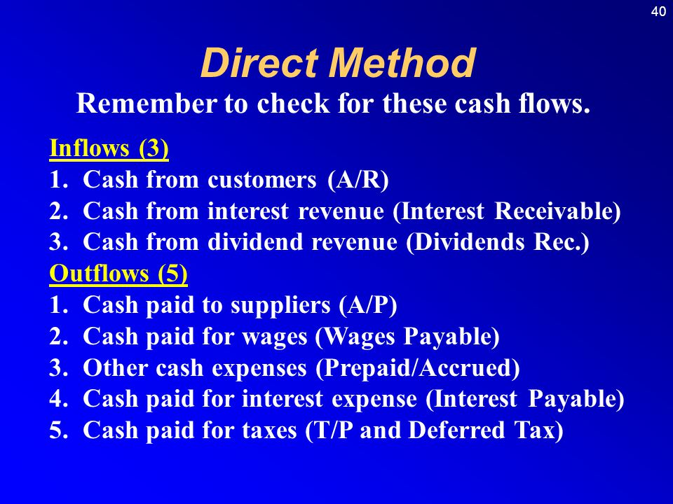 Direct Method Remember to check for these cash flows. Inflows (3)