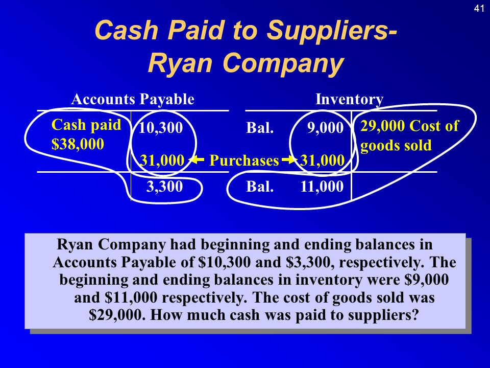 Cash Paid to Suppliers- Ryan Company