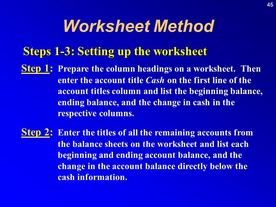 Worksheet Method Steps 1-3: Setting up the worksheet